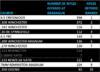 Cabela's top calibers-screen-shot-2021-05-09-5.26.42-pm.png