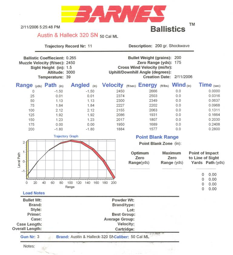 Shooting The Barnes Ballistics Calculator  HuntingnetCom Forums