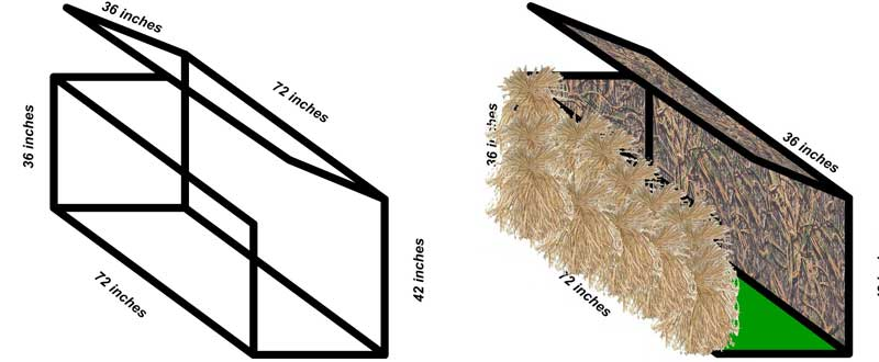 Homemade duck blind forums for Pvc ground blind plans